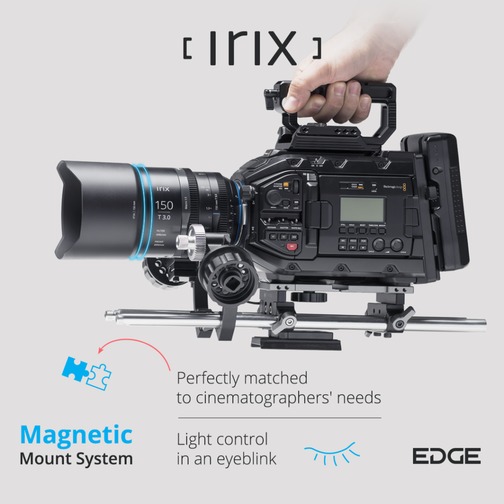 Irix Magnetic Mount System